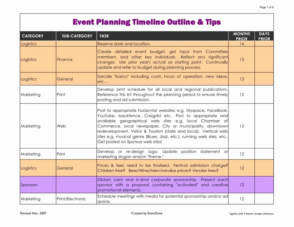 Event Planning Guide Template Luxury event Planning Spreadsheet Template Spreadsheet Templates