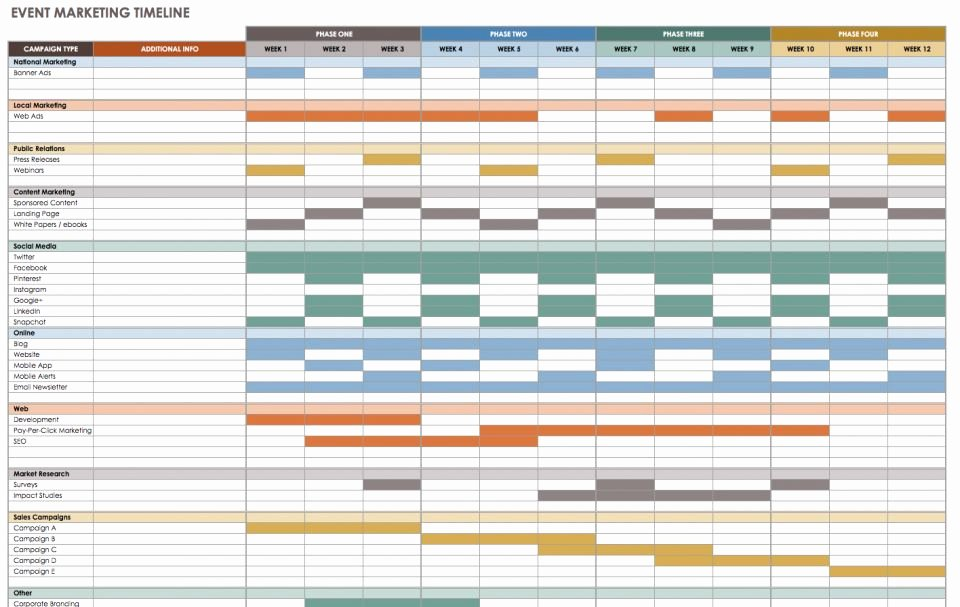 Event Planning Timeline Template Awesome Free Blank Timeline Templates