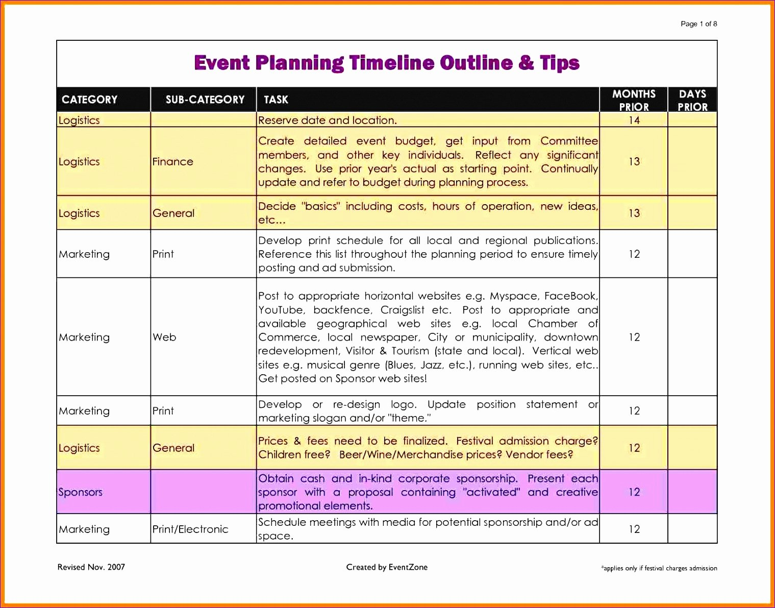 Event Planning Timeline Template Fresh 8 Free event Planning Checklist Template Excel