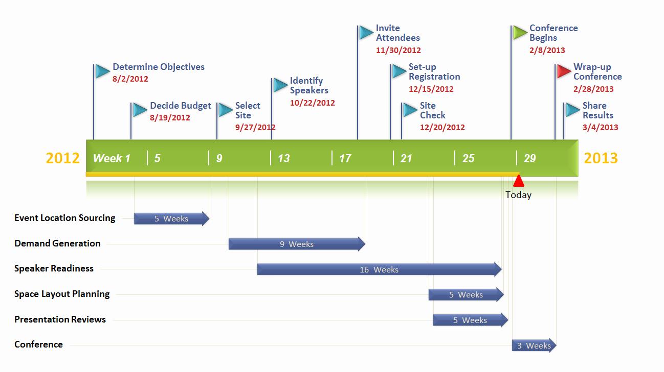 Event Planning Timeline Template Inspirational event Planning Template Made with Powerpoint Timeline