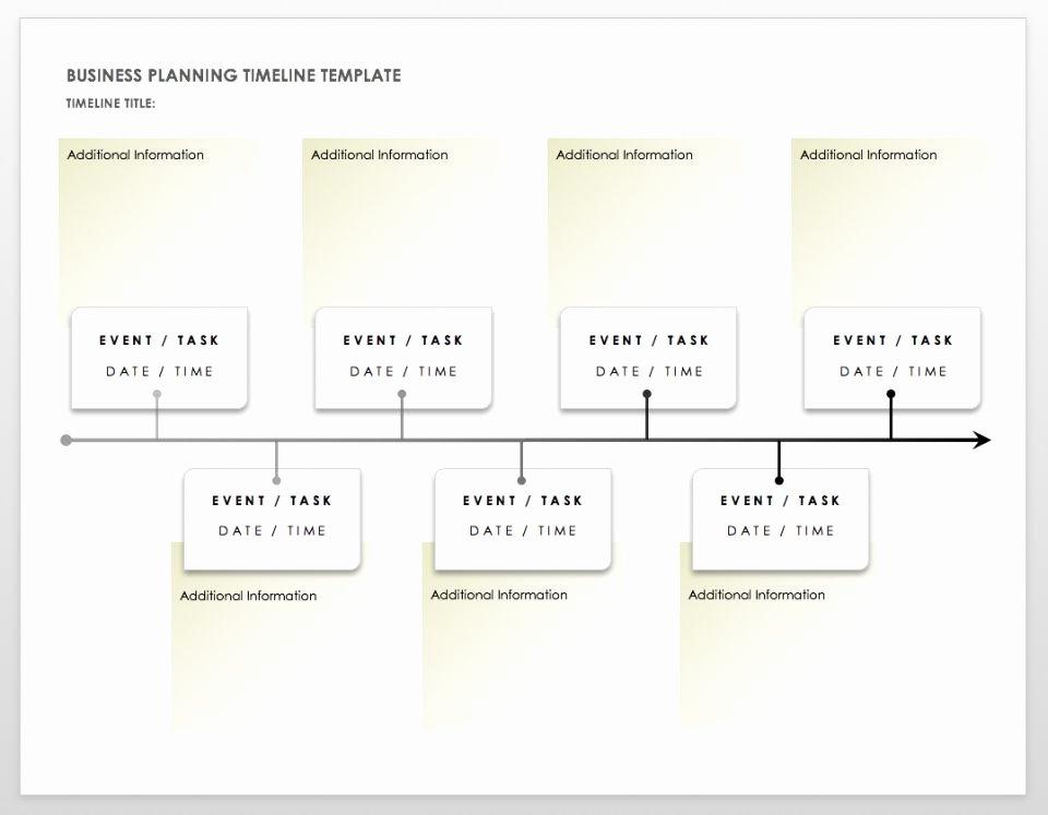 Event Planning Timeline Template Unique Free Blank Timeline Templates