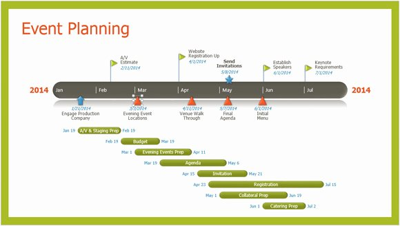 Event Project Plan Template Best Of 7 Best Of Powerpoint Timeline Examples Microsoft