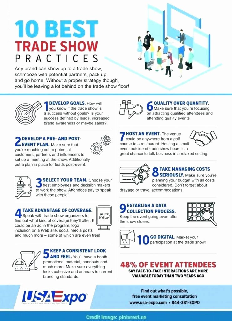 Event Project Plan Template Best Of event Marketing Template Free Timeline Templates Premium