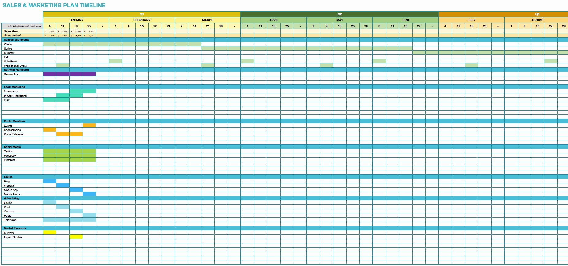 Event Project Plan Template Best Of Free Marketing Timeline Tips and Templates Smartsheet