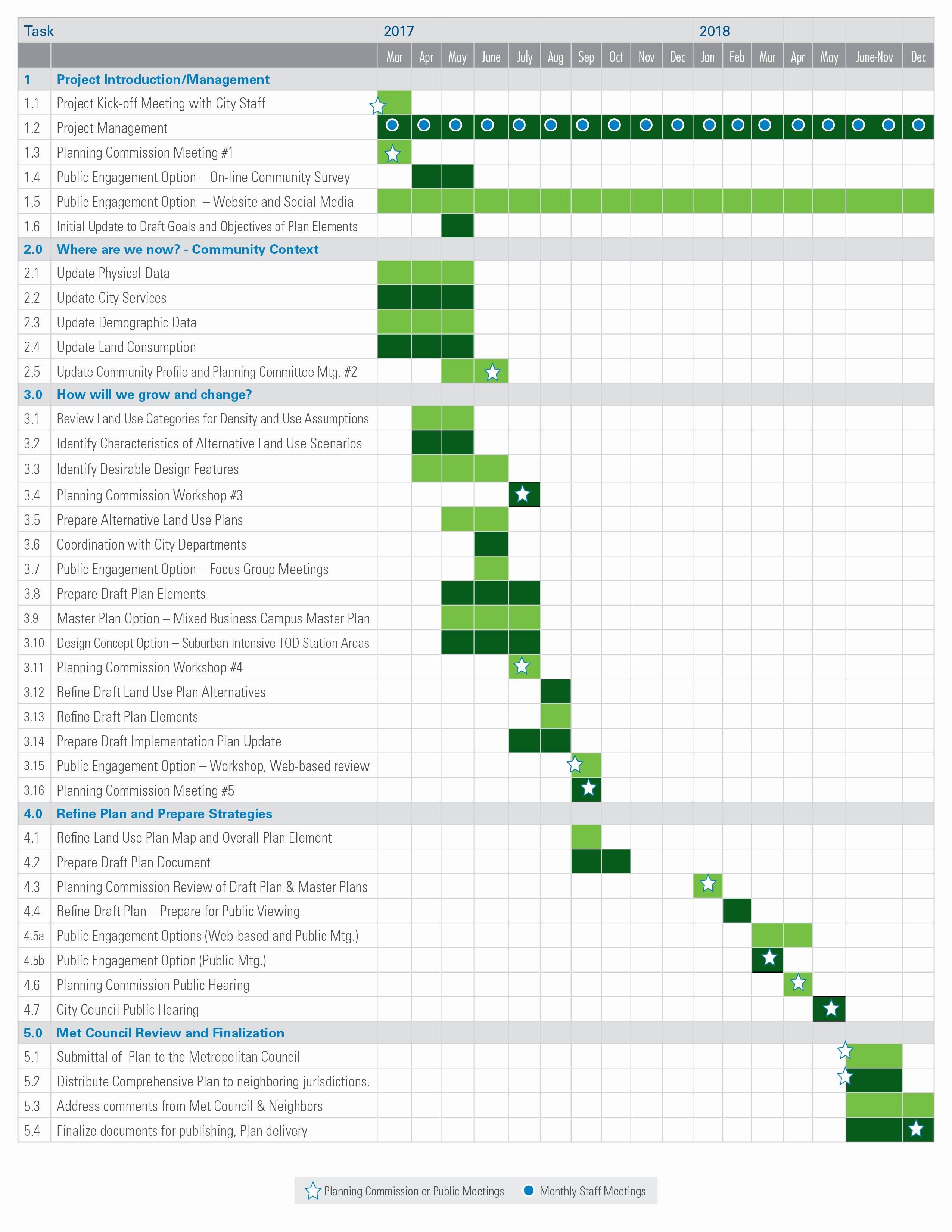 Event Project Plan Template Elegant event Management Project Plan Template Valid Yoga Studio