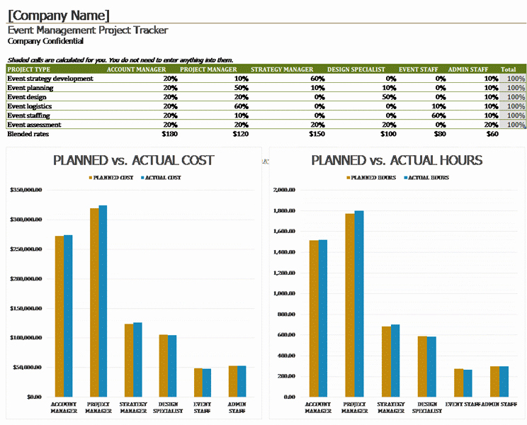 Event Project Plan Template Lovely event Planning Tracker Template for Excel 2013 Inside