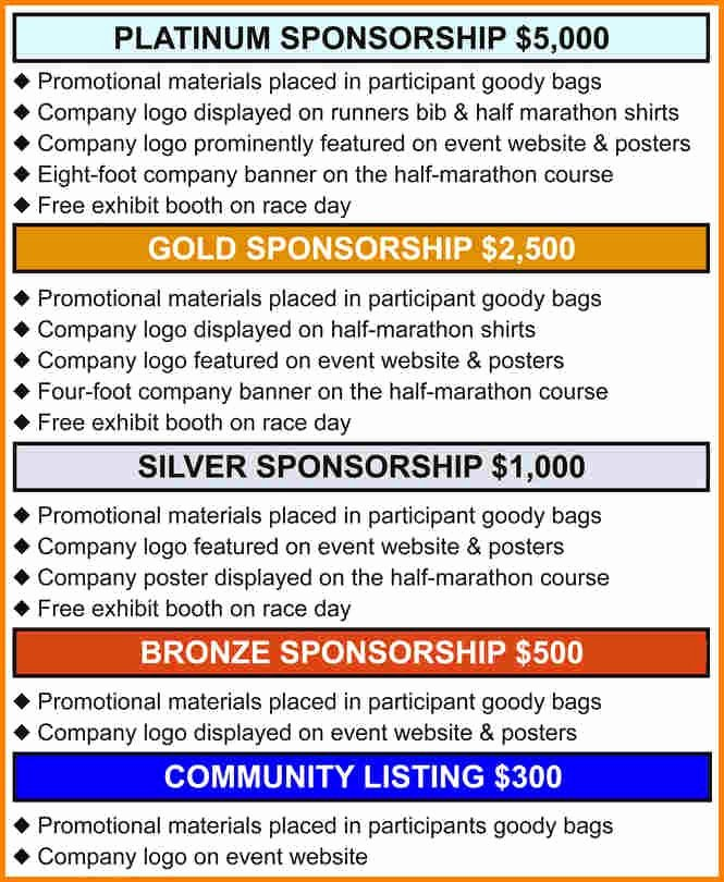 Event Sponsorship form Template Lovely 25 Unique Sponsorship Letter Ideas On Pinterest