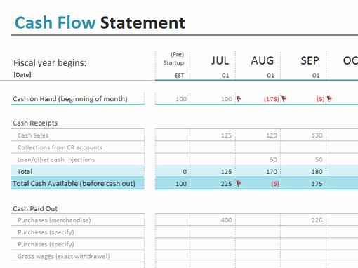 Excel Cash Flow Template Awesome 9 Cash Flow Excel Templates Excel Templates