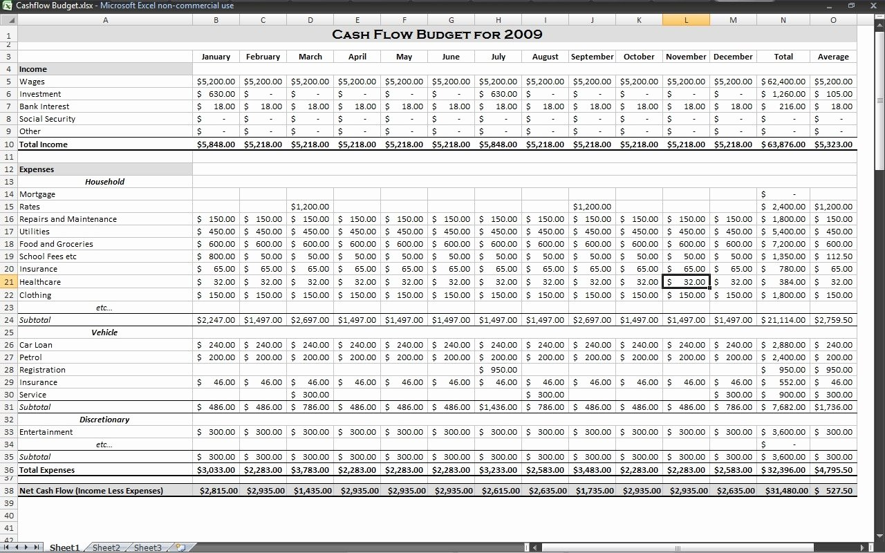 Excel Cash Flow Template Beautiful Charting Your Progress – Creating Graphs In Excel