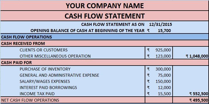 Excel Cash Flow Template Beautiful Download Cash Flow Statement Excel Template Exceldatapro