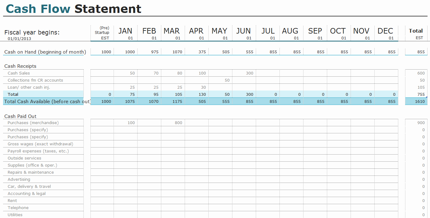 Excel Cash Flow Template Beautiful Free Cash Flow Statement Templates for Excel