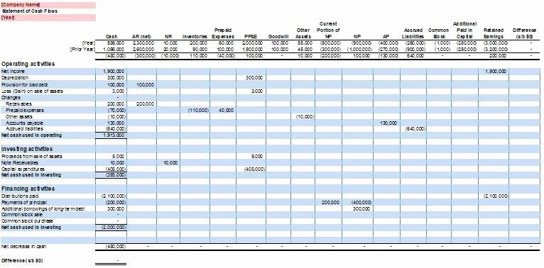 Excel Cash Flow Template Best Of Statement Of Cash Flows Free Excel Template