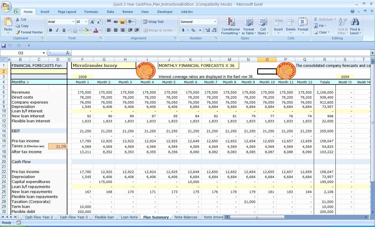 Excel Cash Flow Template Elegant Financial Cash Flow Excel Templates Bud forecast