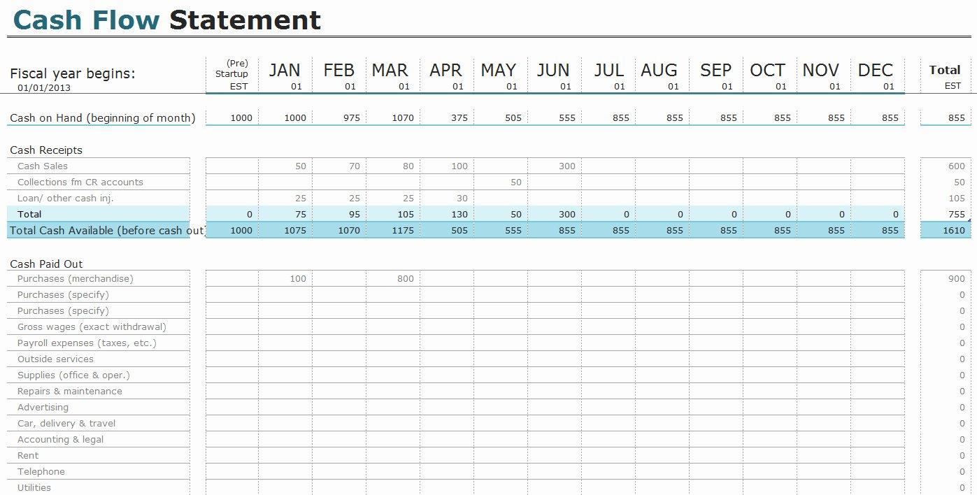cash flow spreadsheet template 2