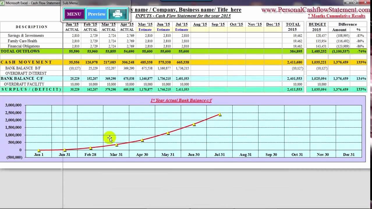 Excel Cash Flow Template Lovely Personal Cash Flow Spreadsheet Samplebusinessresume