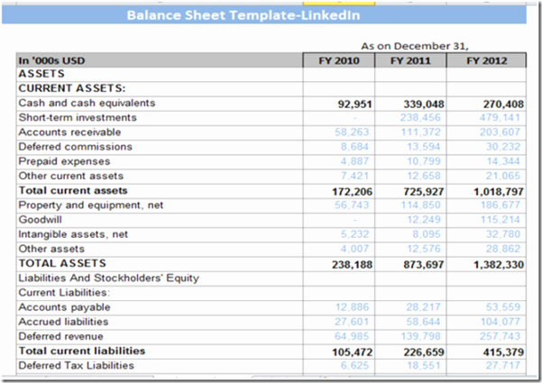 Excel Cash Flow Template Luxury Excel Cash Flow Template Microsoft Spreadsheet Template