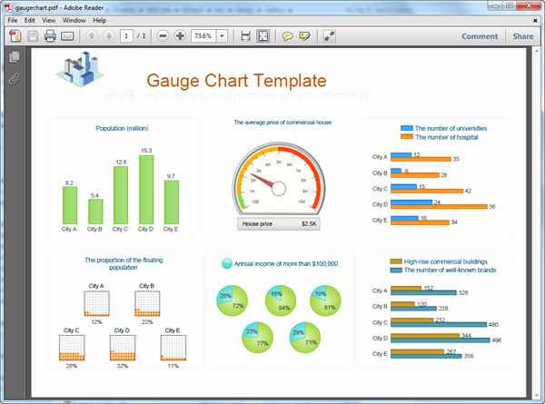 Excel Gauge Chart Template Awesome Gauge Chart Templates for Pdf