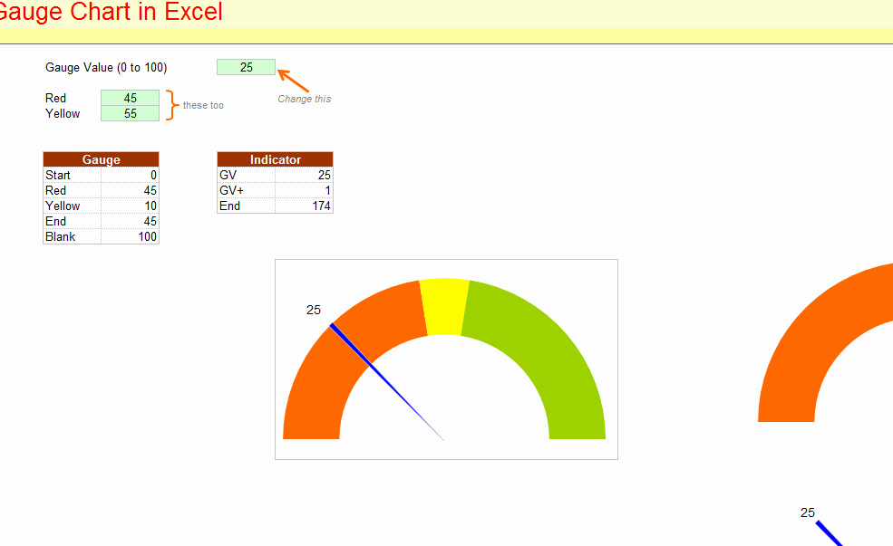 Excel Gauge Chart Template Fresh How to Make A Gauge Chart In Excel My Excel Templates