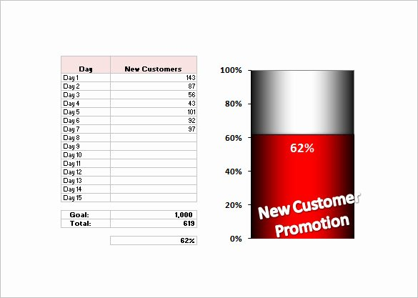 Excel thermometer Chart Template Fresh 7 Goal Chart Templates Doc Pdf Excel