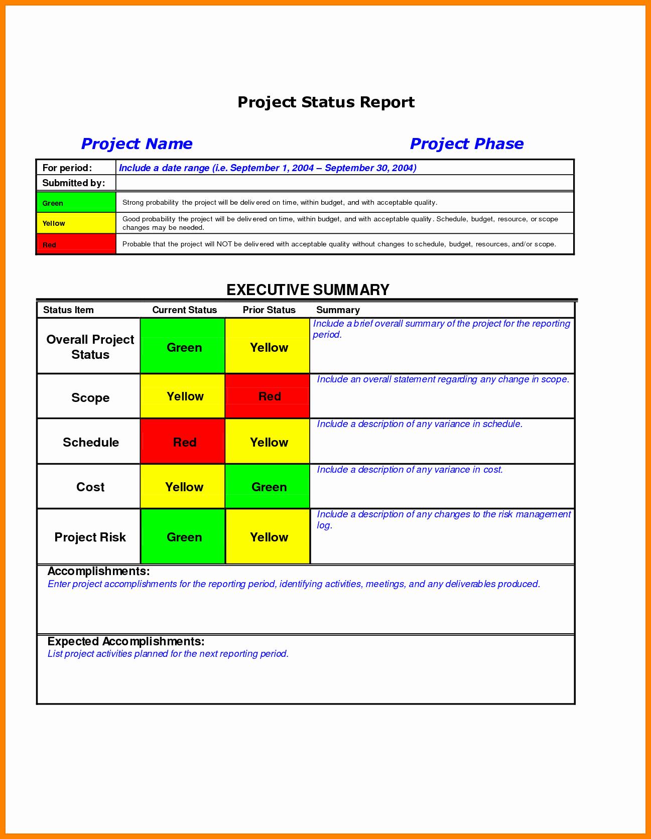 Executive Status Report Template Beautiful 7 Project Management Status Report Template