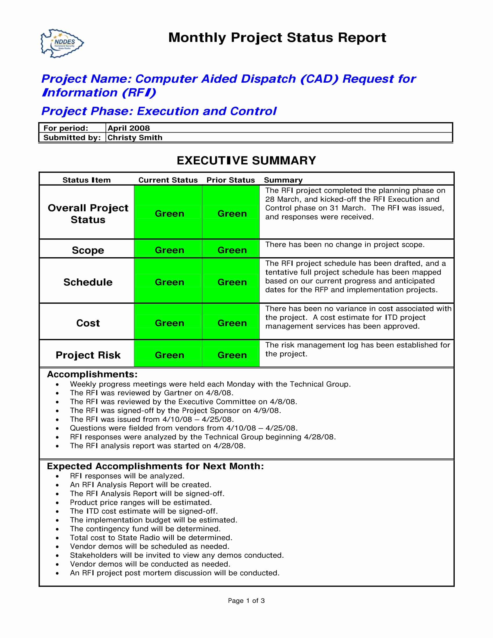Executive Status Report Template Luxury Executive Summary Project Status Report Template Ppt