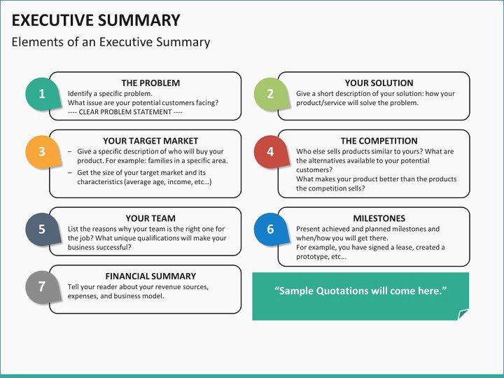 Executive Summary Powerpoint Template Luxury Single Slide Presentation Template – Harddancefo