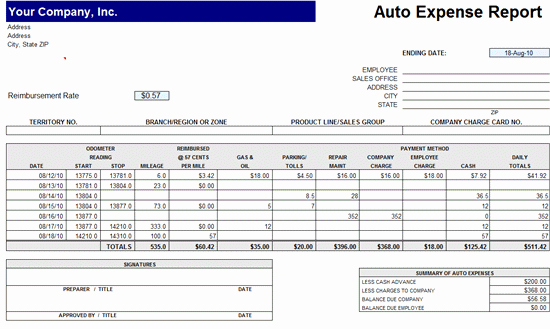 Expense Report Template Free Luxury Weekly Expense Report Template – Microsoft Excel Template