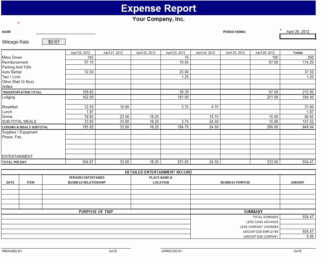Expense Report Template Free Unique Expense Report Frompo