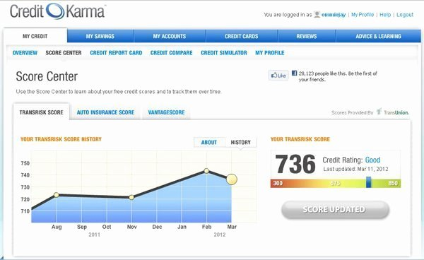 Fake Credit Report Template Best Of Emily S February App O Rama