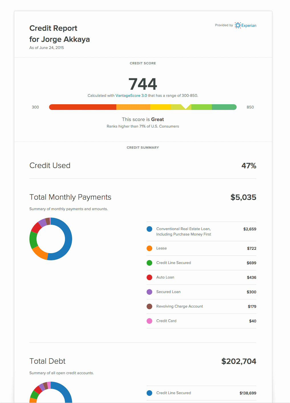 Fake Credit Report Template Elegant Saving Landlords Up to $10 000 Cozy Launches Easier