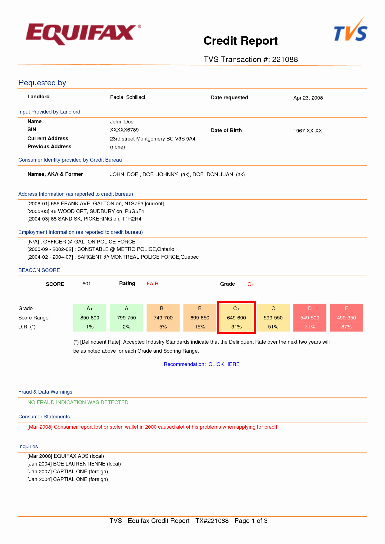 Fake Credit Report Template Unique Index Of Cdn 12 1995 982