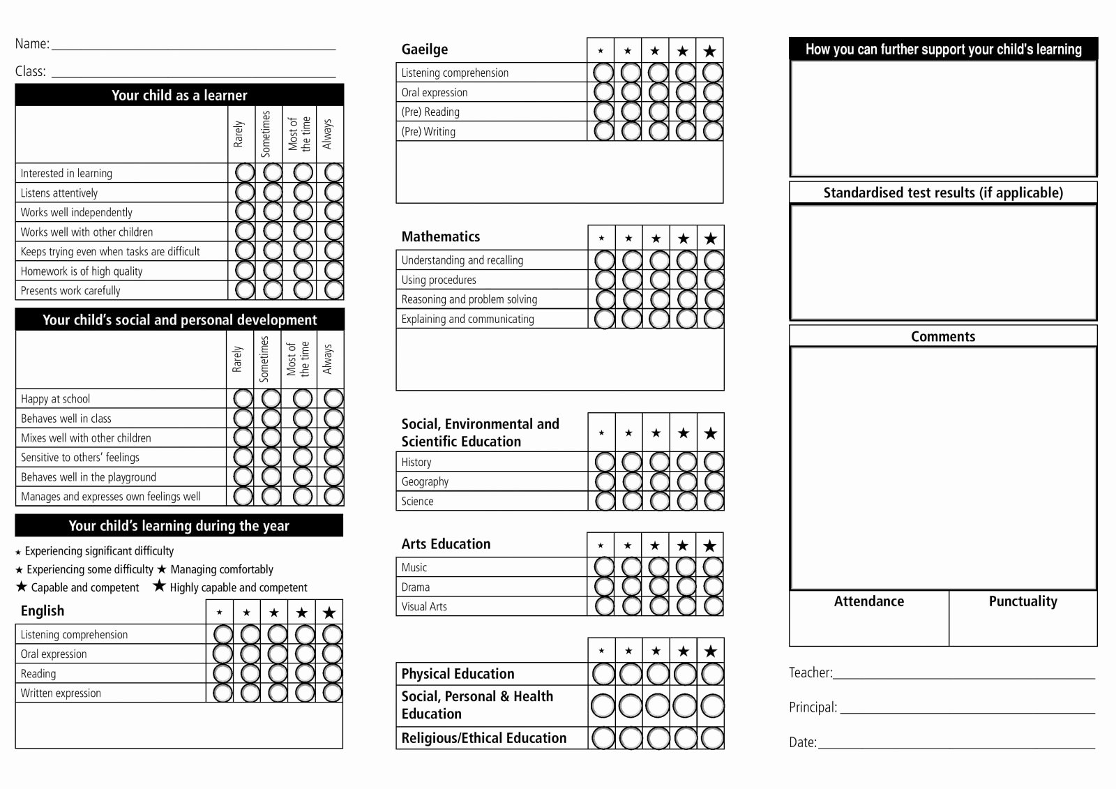 Fake Report Card Template Best Of Fake Report Card Template School Templates High format