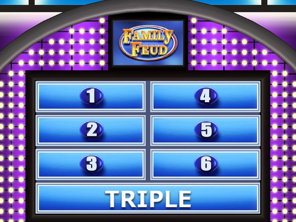Family Feud Game Template Awesome Family Feud Template Beepmunk