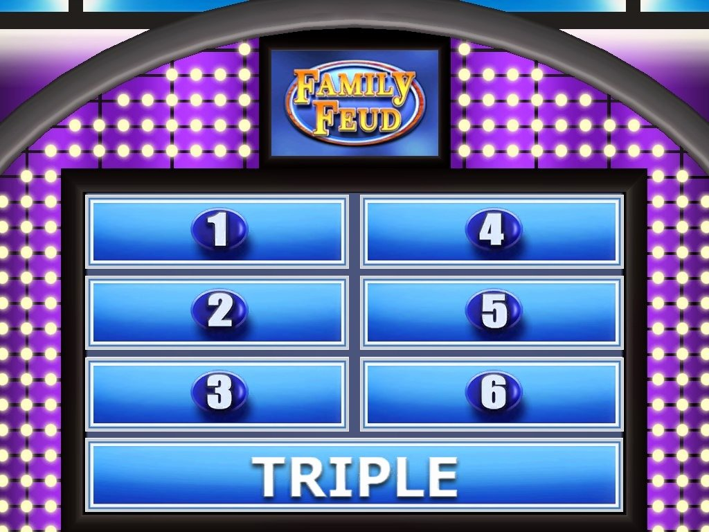 Family Feud Game Template Beautiful Family Feud Game Template