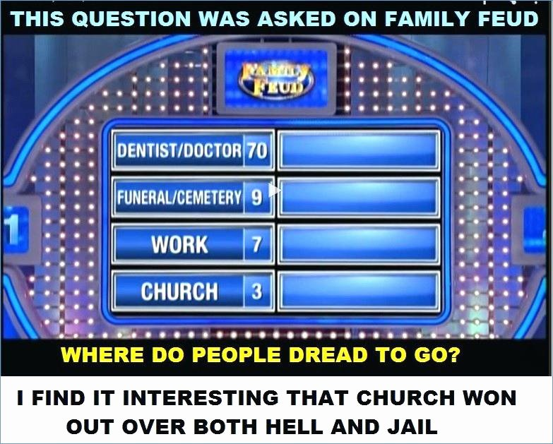 Family Feud Game Template Fresh Family Feud Template Google Slides Jeopardy Game Slide