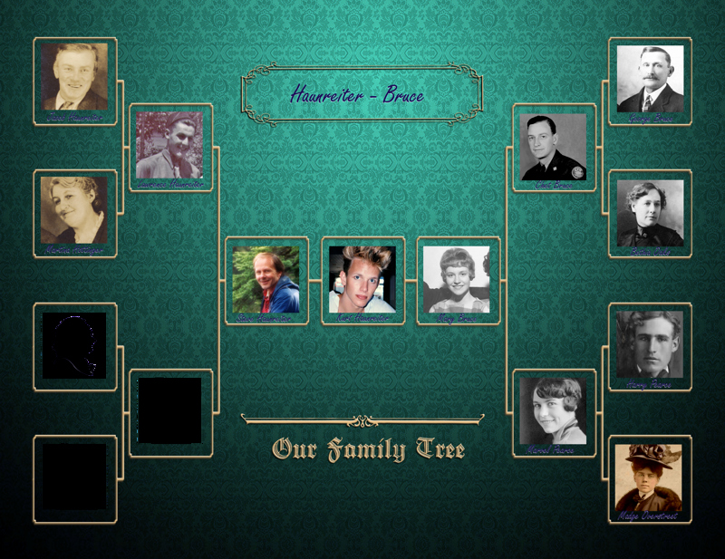 Family History Book Template Elegant Book Template Family History & Genealogy Set 1
