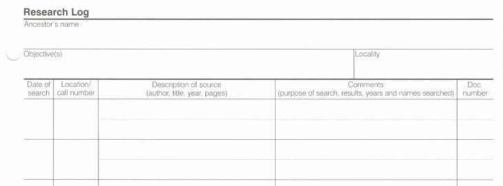 Family History Books Template New Research Logs Genealogy Familysearch Wiki