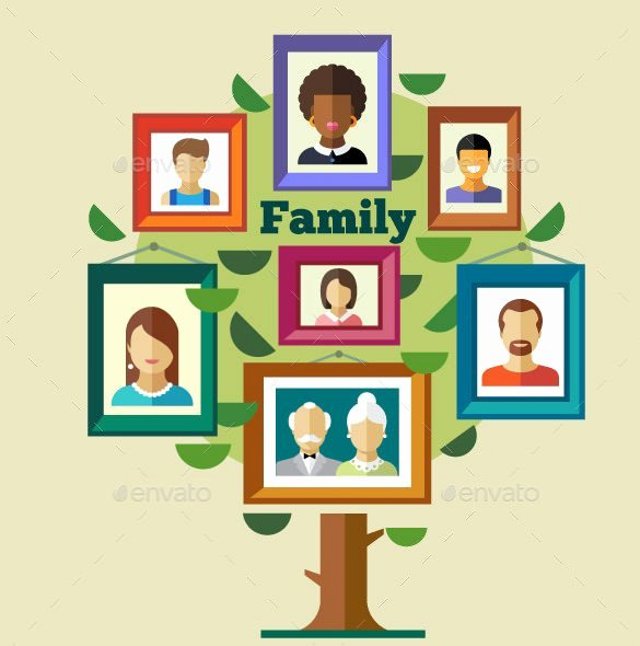 Family Tree Art Template Best Of 37 Family Tree Templates Pdf Doc Excel Psd