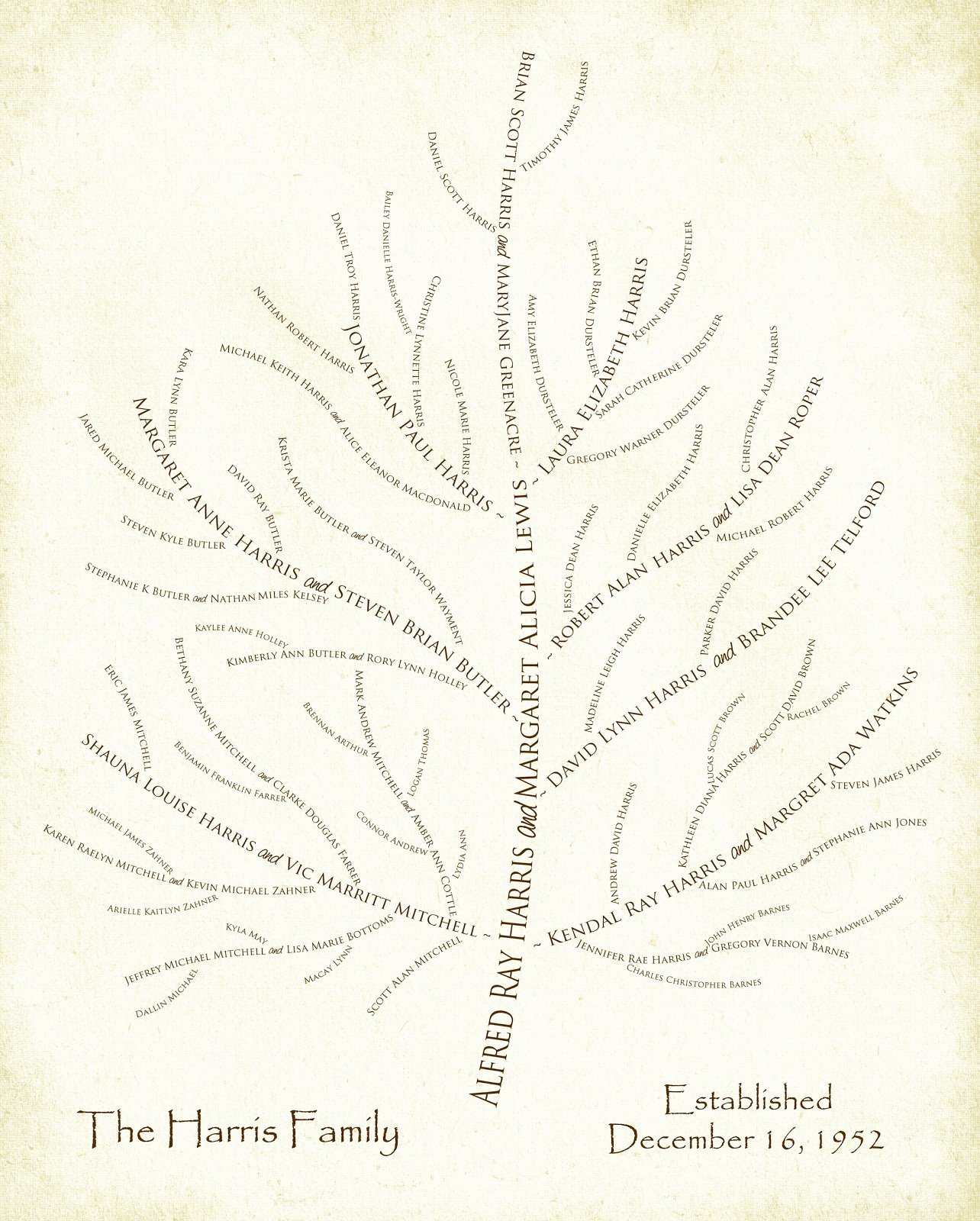 Family Tree Art Template Inspirational Smile Like You Mean It My Branches Custom Family Art Work
