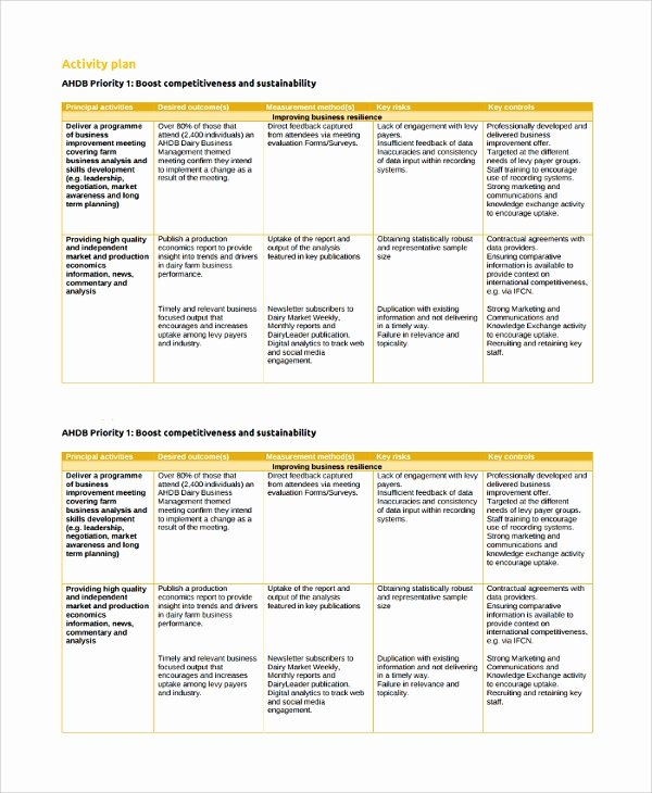 Farm Business Plan Template Elegant 29 Sample Business Plan Templates