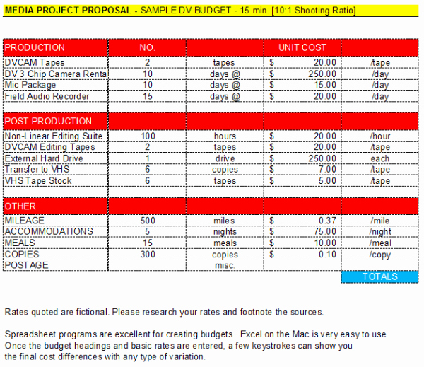 Film Production Budget Template New Bud Template for Excel 5 Spreadsheets
