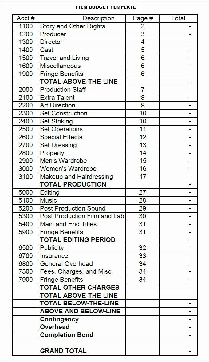 Film Production Budget Template New Template Bud Template