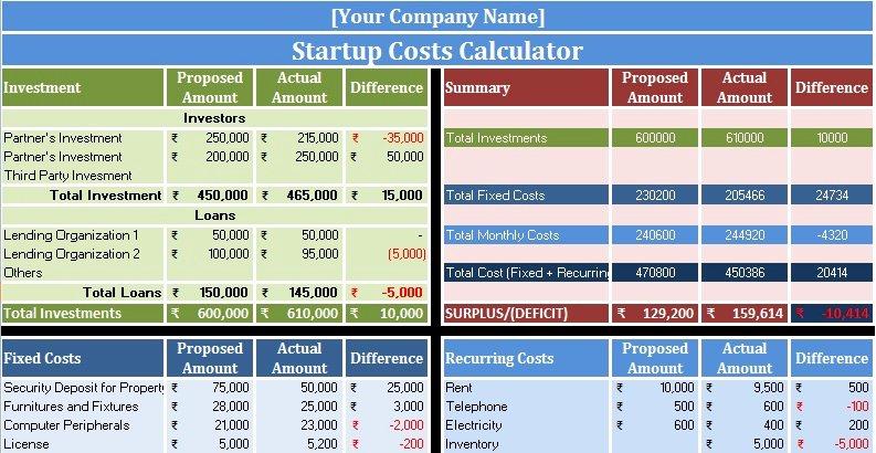 Financial Analysis Excel Template Elegant Download Free Financial Analysis Templates In Excel