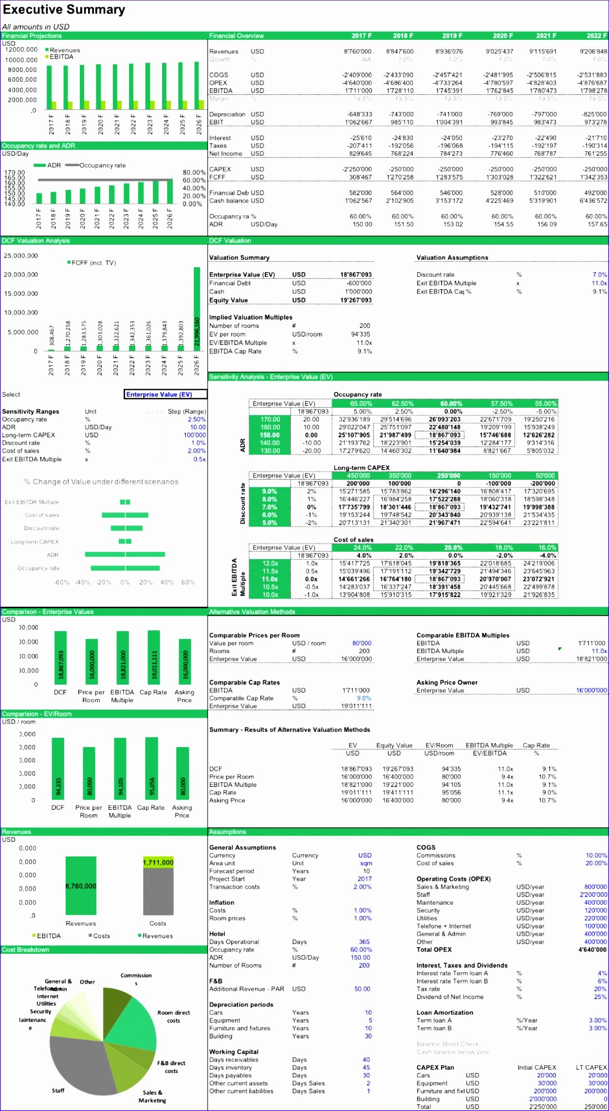 Financial Analysis Excel Template Fresh 10 Financial Ratio Analysis Excel Template