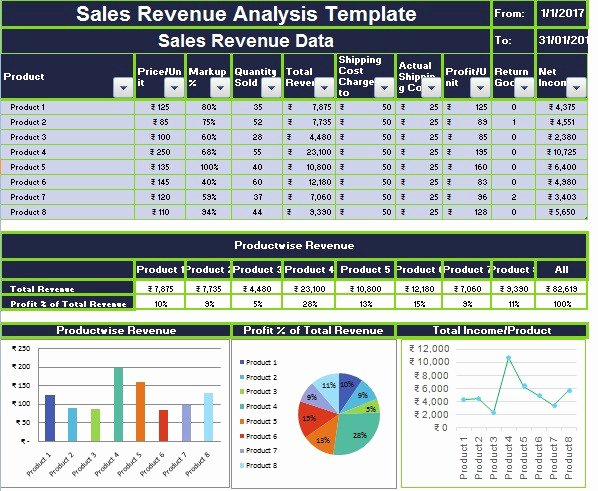 Financial Analysis Excel Template Inspirational 11 Financial Analysis Templates In Excel by Exceldatapro