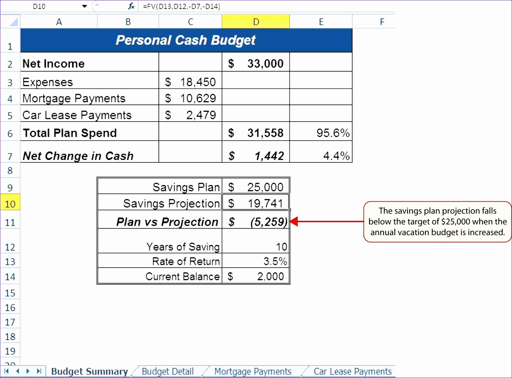 Financial Analysis Excel Template Lovely 10 Financial Analysis Excel Templates Exceltemplates