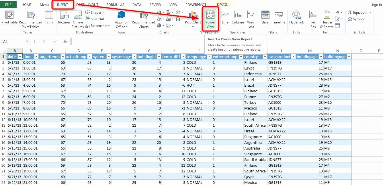 Financial Analysis Excel Template Lovely Advanced Financial Statement Analysis Templates In Docs