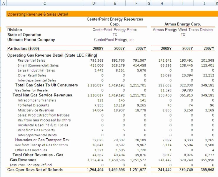 Financial Analysis Excel Template Luxury Natural Gas News & Industry Outlook Reports