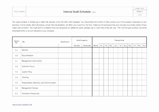 Financial Audit Checklist Template Elegant Quality assurance Audit Report Template Yearly Plan