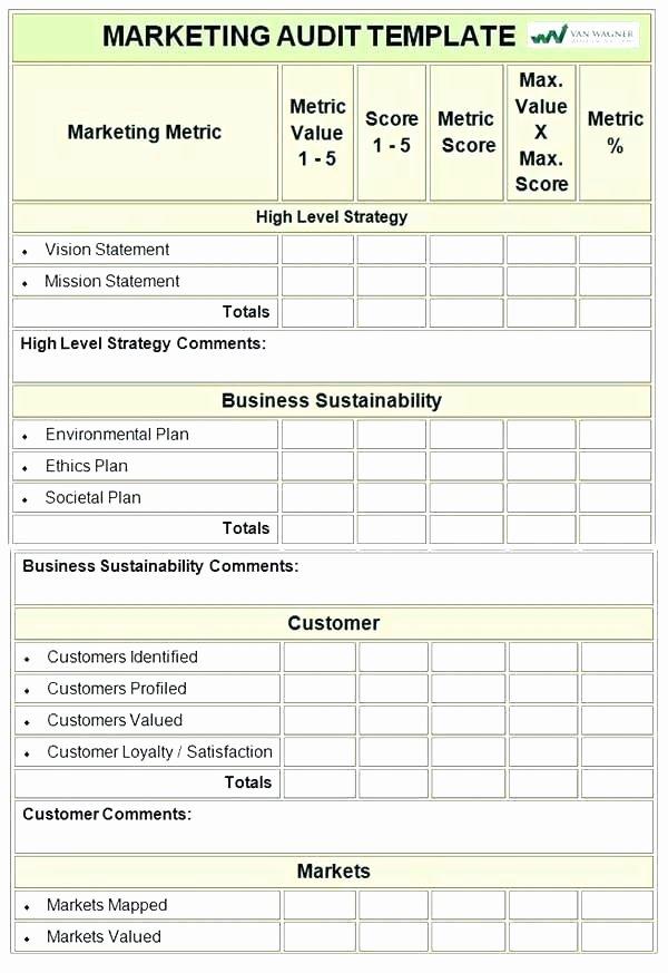 Financial Audit Checklist Template Luxury Audit Checklist Template Excel – Flybymedia